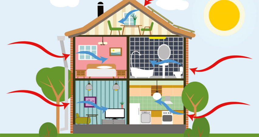 5 Low Cost Ways To Make Your Home More Energy Efficient