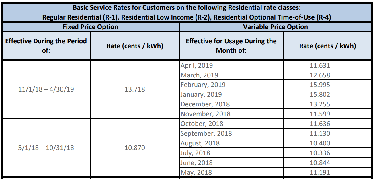 MA electricity rate increase