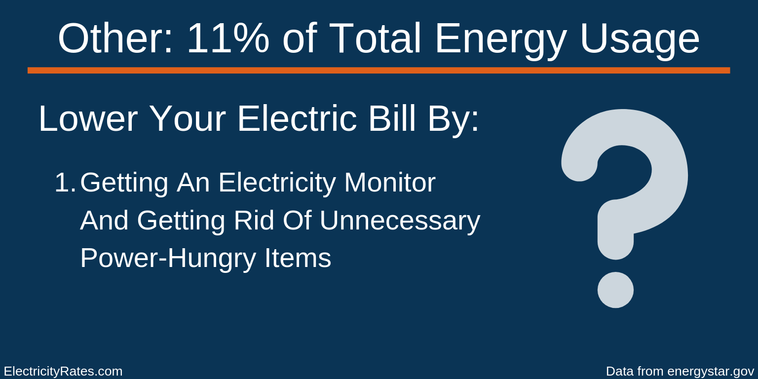 Other Energy Usage