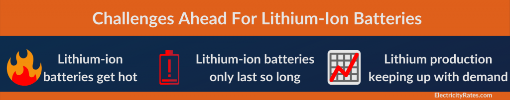 Challenges-Ahead-for-Lithium-Ion-Batteries