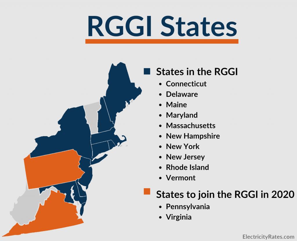 ElectricityRates.com-RGGI-States