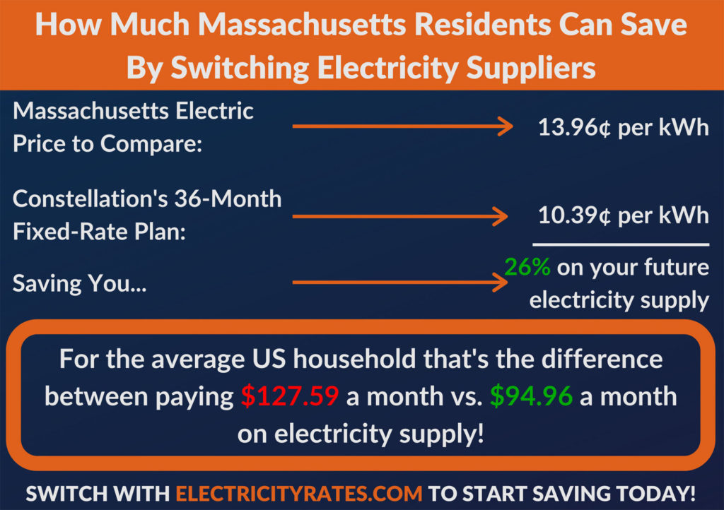Massachusetts-Savings Information January 2020