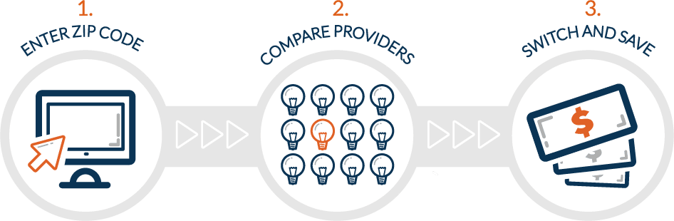 Switch Electricity Providers
