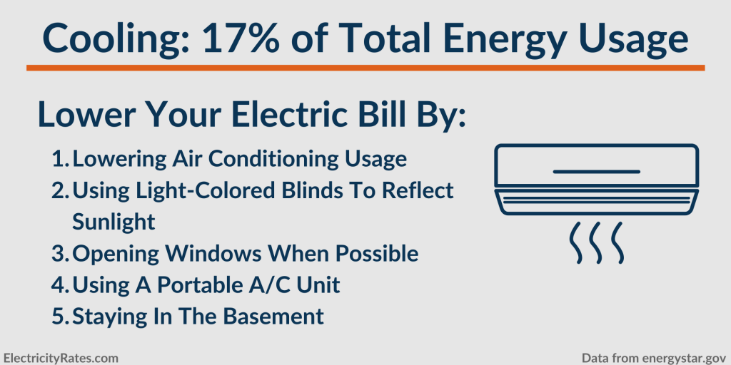 How to lower energy usage from your home's cooling - Infographic