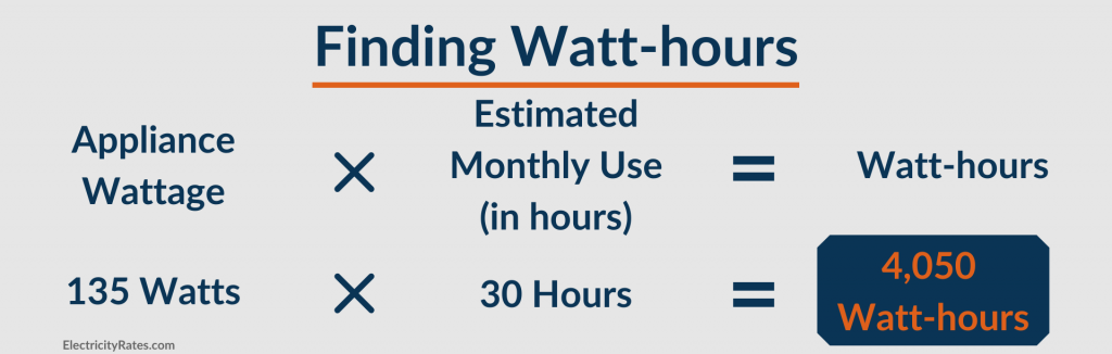Table with formula for calculating watt-hours