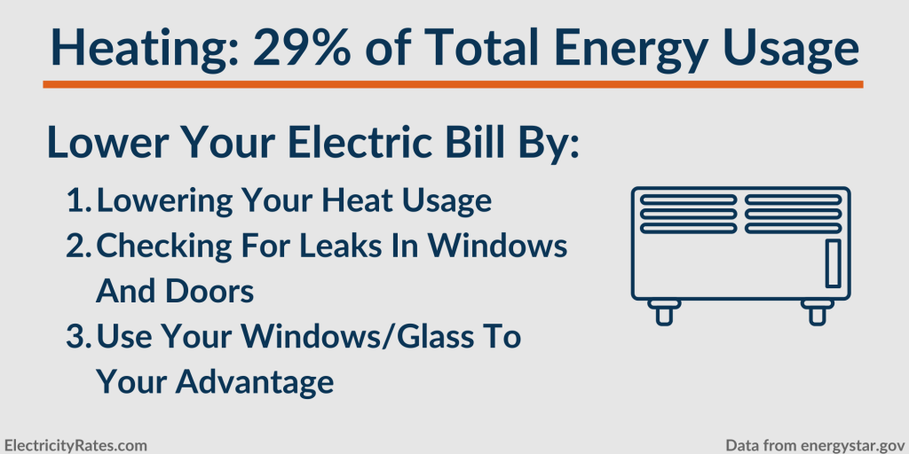 How to lower energy usage from your home's heating