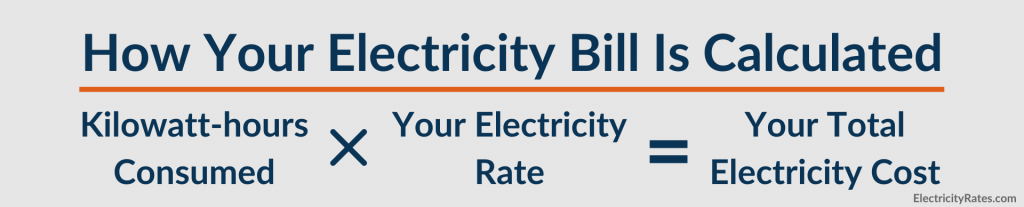 How your electricity bill is calculated
