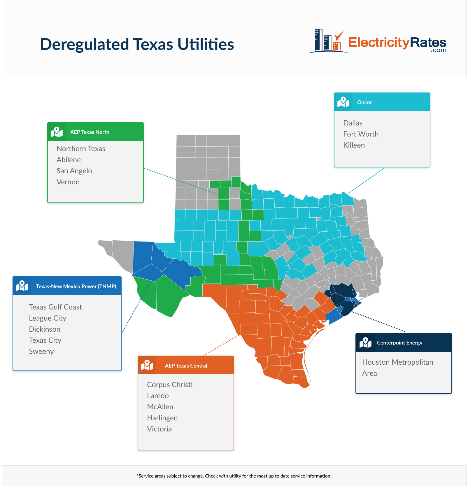 Deregulated Texas Utilities Map