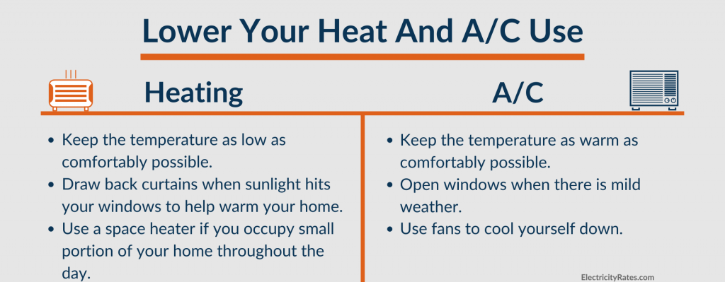 Lower-Your-Heat-and-AC-Use