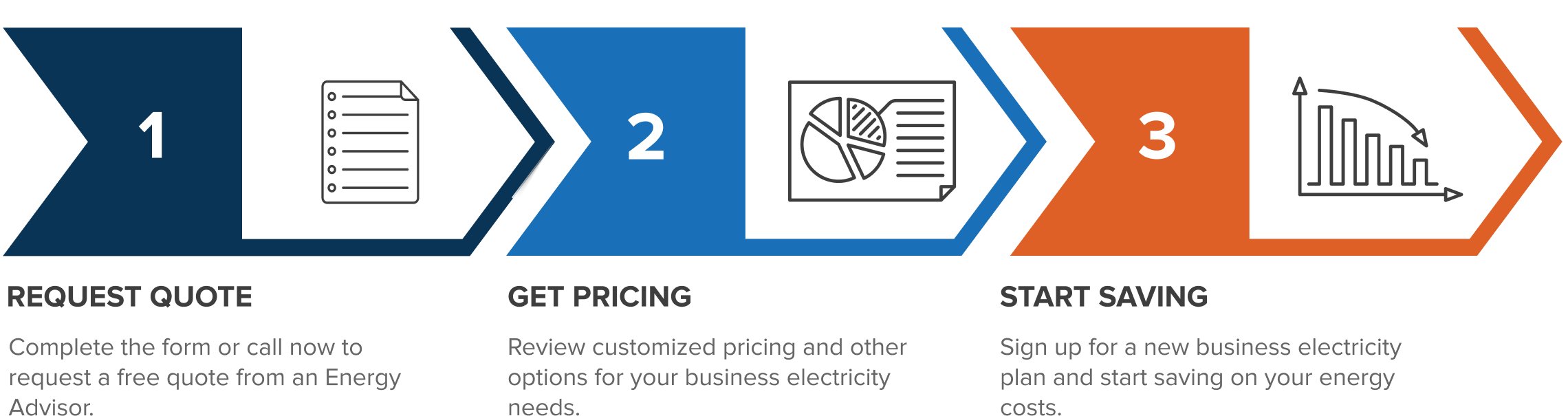 How to get a custom business small business energy quote