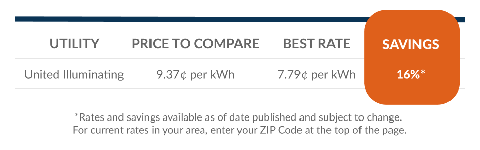 electricity savings in Connecticut January 2021